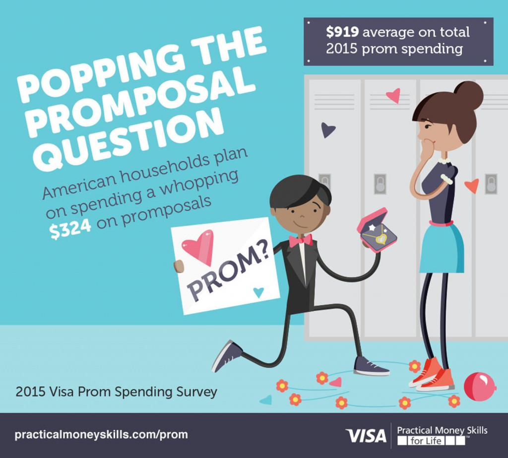 Visa Inc Promposals Infographic